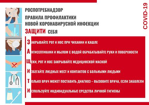 Приложение 3 от 13.03.2020